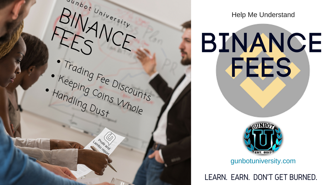 Binance Fees Explained