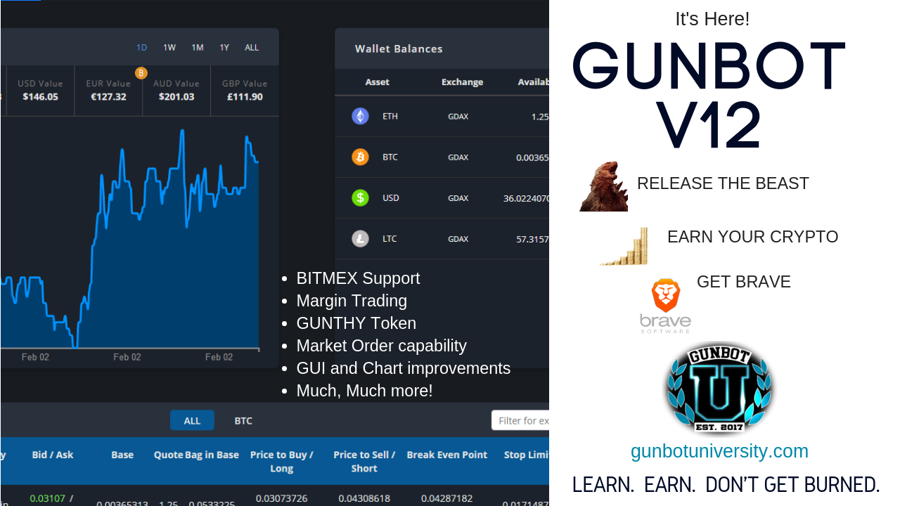 It's Here! Gunbot v12 launches. Release the beast. Earn your Crypto. Get Brave.