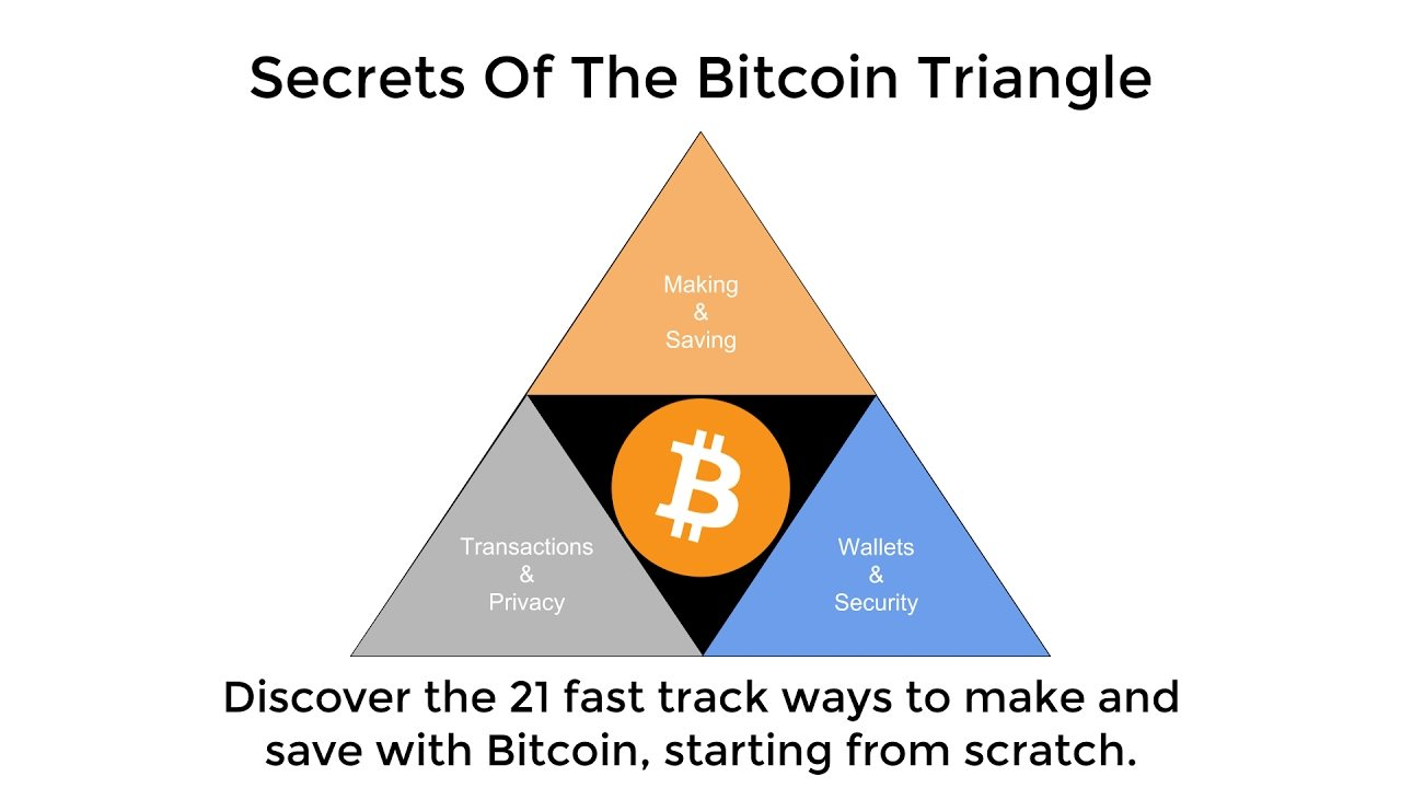 Secrets of the bitcoin triangle